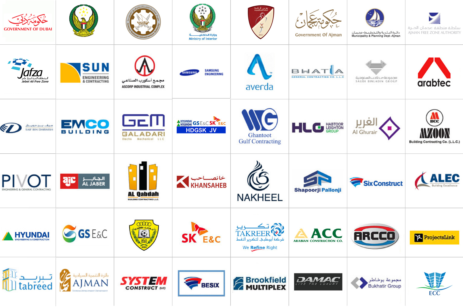 Major Clients of GRC